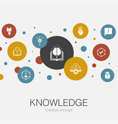 Knowledge trendy circle template with simple icons vector