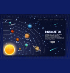 Solar system landing page website template vector