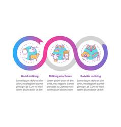 Industrial milking infographic template vector