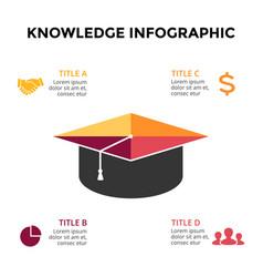 graduation cap infographic education vector image