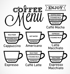 Vintage Coffee Menu Icons and Design Elements vector image