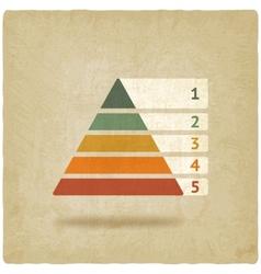 Maslow colored pyramid symbol vector image