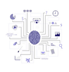 Function of the brain artificial intelligence vector