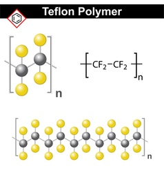 tructural chemical formula and model of teflon vector image