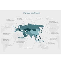 infographics continent Eurasia blue vector image vector image