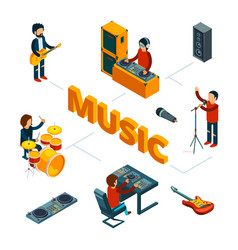 isometric music concept musicians singer vector image