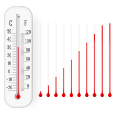 Classic outdoor and indoor celsius and fahrenheit vector