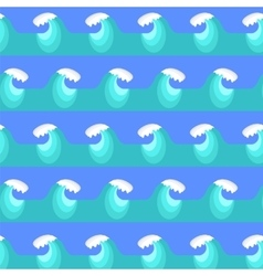 Sea Wave Background vector image