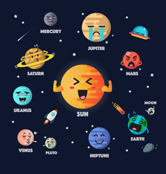 Solar system planets character emoji set vector