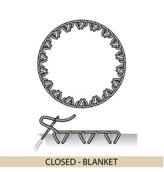Stitches closed blanket stich type vector