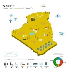 Energy industry and ecology of Algeria vector