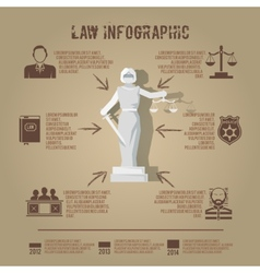 Law infographic symbols icon poster vector image