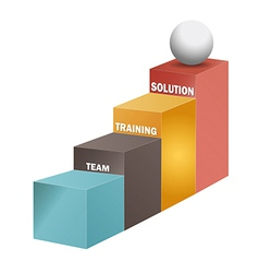 Team training solution stairs 3d vector image