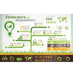 ecology infographics icons collection vector image vector image