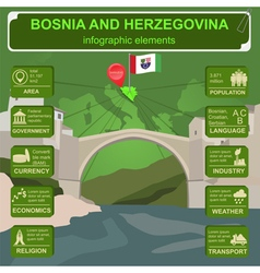 Bosnia and herzegovina infographics statistical vector