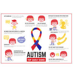 Healthcare infographic about autism signs vector