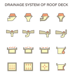 Icon design rodeck and drainage system vector