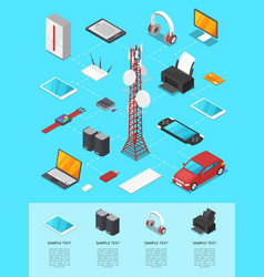 Wireless technologies isometric 3d infographics vector