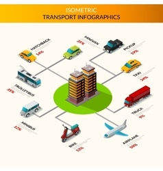 Isometric Transport Infographics vector image