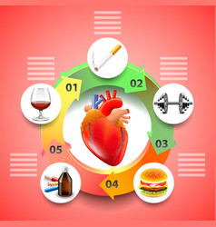 Medical infographics cardiology on red background vector