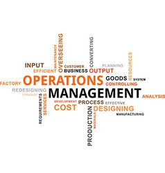 word cloud operations management vector image vector image