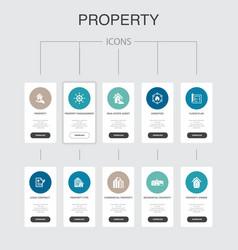 Property infographic 10 steps ui designproperty vector