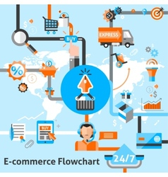 E-commerce Flowchart vector image vector image