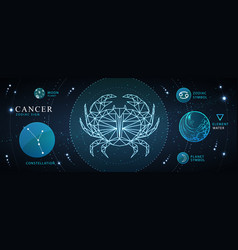 Card with astrology cancer neon zodiac sign vector