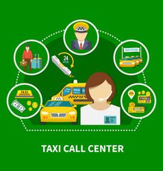 Call center taxi composition vector