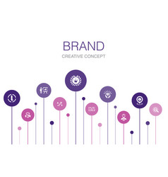 Brand infographic 10 steps template marketing vector