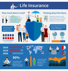 Life Insurance Infographics vector image