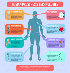 Human prothesis technologies infographics vector