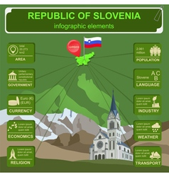 Slovenia infographics statistical data sights vector image