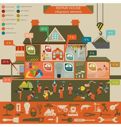 House repair infographic set elements vector image
