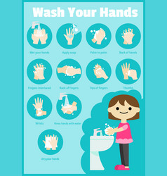 How to wash your hands poster design vector