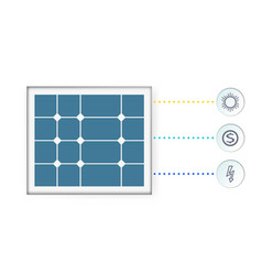 Infographics of the solar panel concept vector