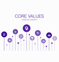 Core values infographic 10 steps template trust vector