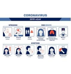 corona virus flat infographics vector image