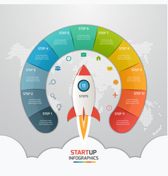 11 steps startup circle infographic with rocket vector