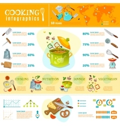 Cooking Infographics Flat Layout vector image