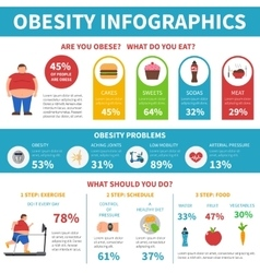 Obesity Problems Solution Infographic Flat Poster vector image