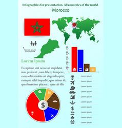 morocco infographics for presentation all vector image