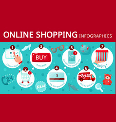 Online shopping guide infographics vector