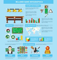 billiard game infographics vector image
