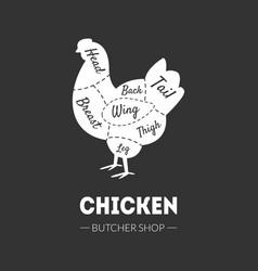 Butcher shop label chicken cuts farm poultry vector
