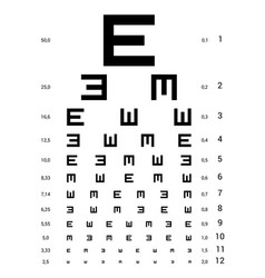 ophthalmology chart with letter e vector image