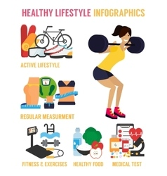 Healthy lifestyle infographic vector image