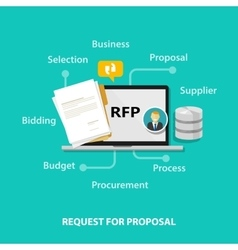 RFP request for proposal icon vector image vector image