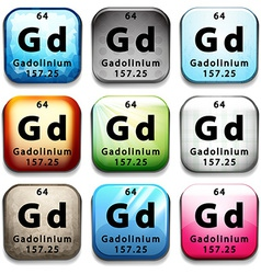 A button showing the element gadolinium vector