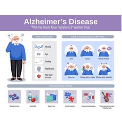 Alzheimer flat infographics vector